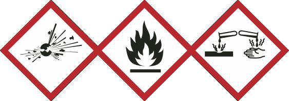 CorelDRAW Symbol GHS-3