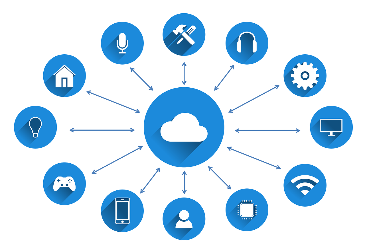 microsoft-azure-iot-internet-of-things-megasoft-it-solution-cloud.png