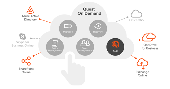 quest-on-demand-audit-prüfung-solution-saas.png